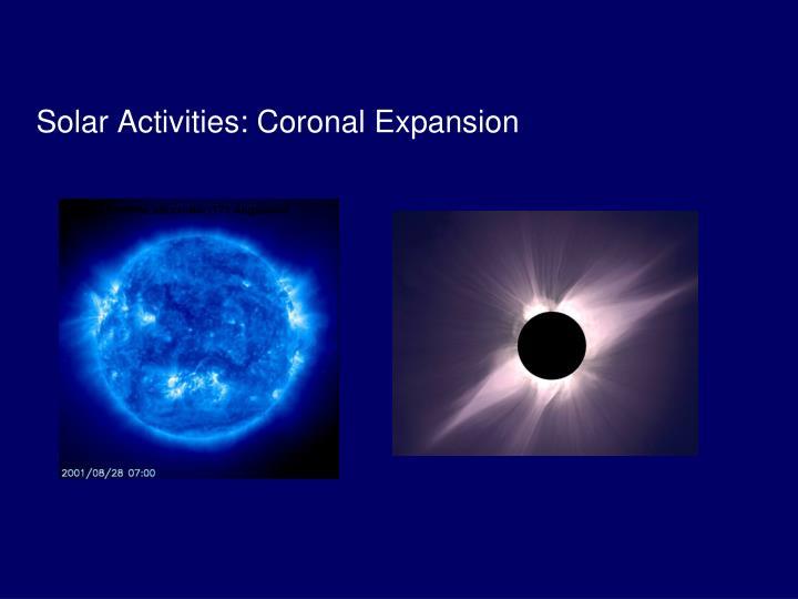 SOHO Extreme ultraviolet (171 Angstrom)
