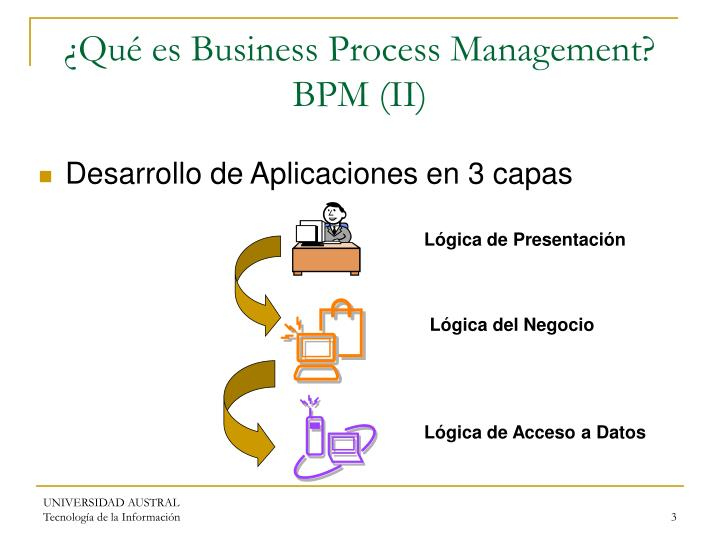 Qu es business process management bpm ii