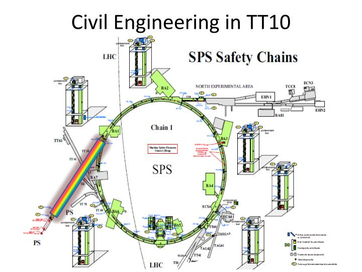 Civil Engineering in TT10
