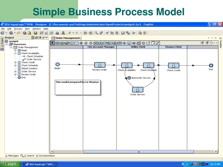 Simple Business Process Model