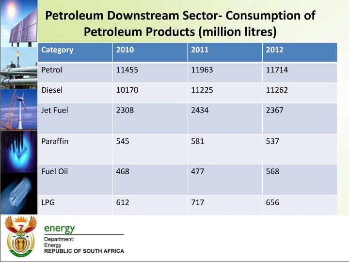 Petroleum Downstream Sector- Consumption of Petroleum Products (million litres)