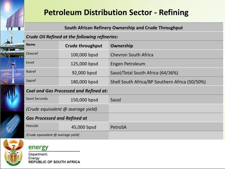 Petroleum Distribution Sector - Refining