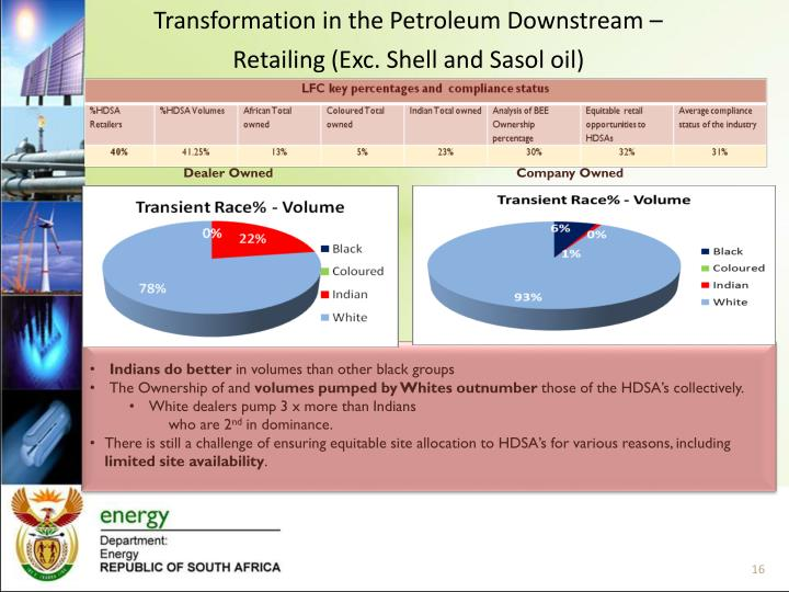 Transformation in the Petroleum Downstream –