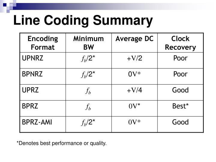 Line Coding Summary