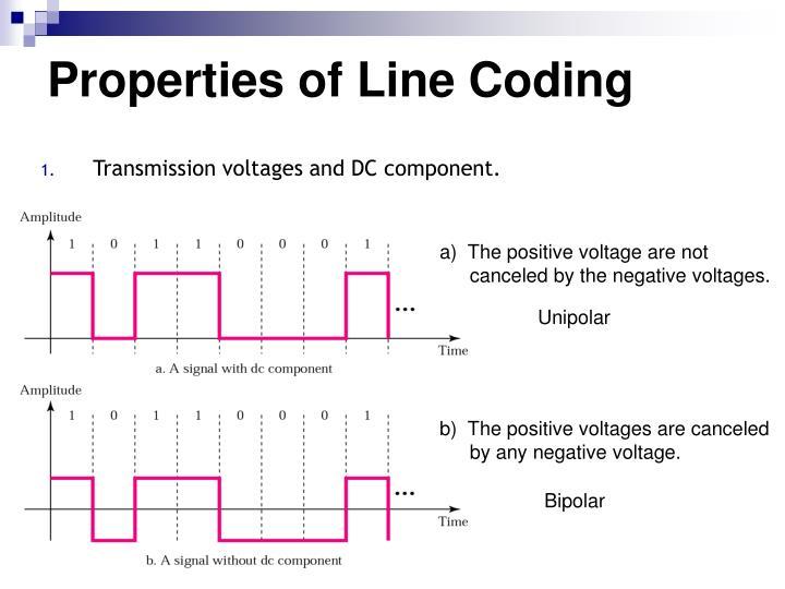 Properties of Line Coding