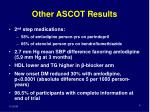other ascot results