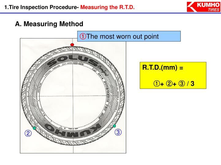 1.Tire Inspection Procedure-
