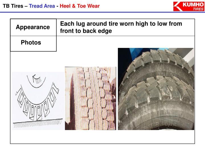TB Tires –