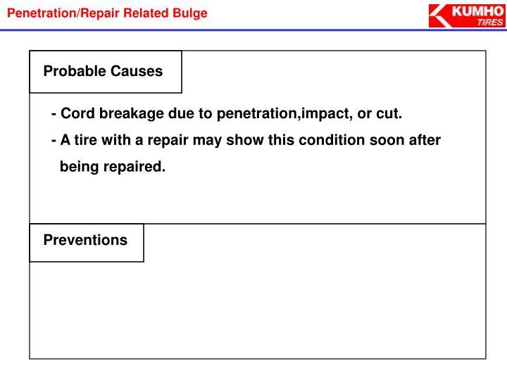 Penetration/Repair Related Bulge