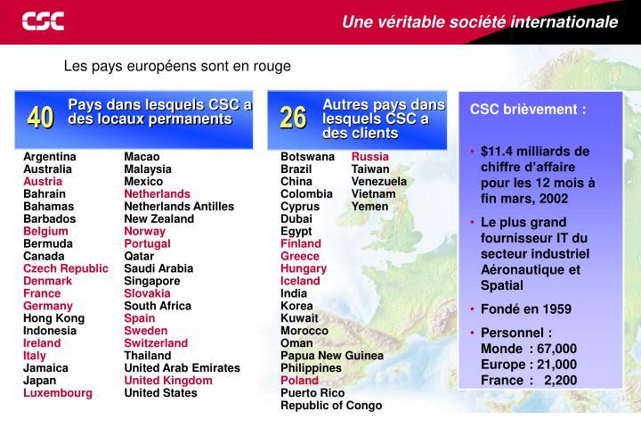 Pays dans lesquels CSC a des locaux permanents