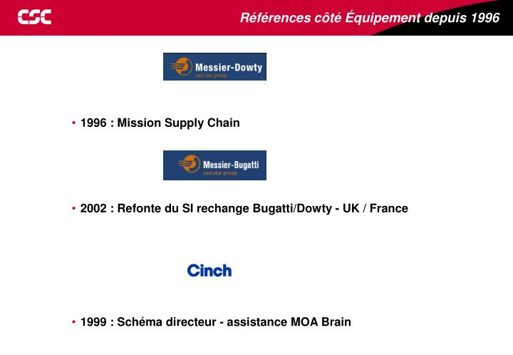 Références côté Équipement depuis 1996