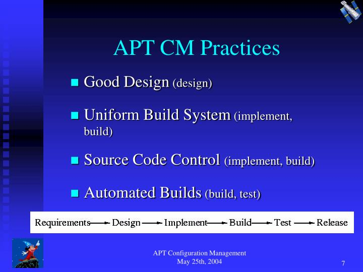 APT CM Practices