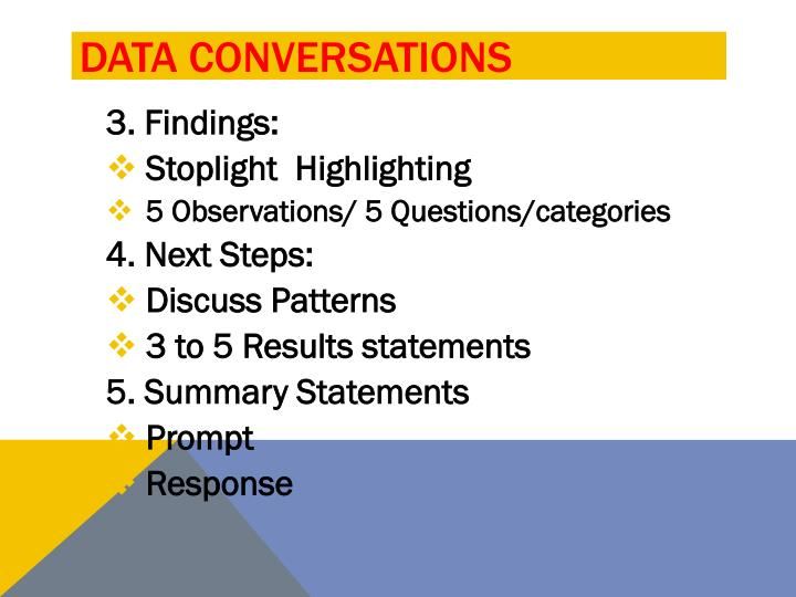 Data Conversations