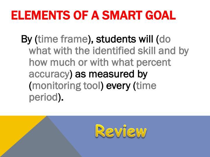 Elements of a SMART Goal