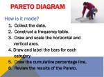 pareto diagram1
