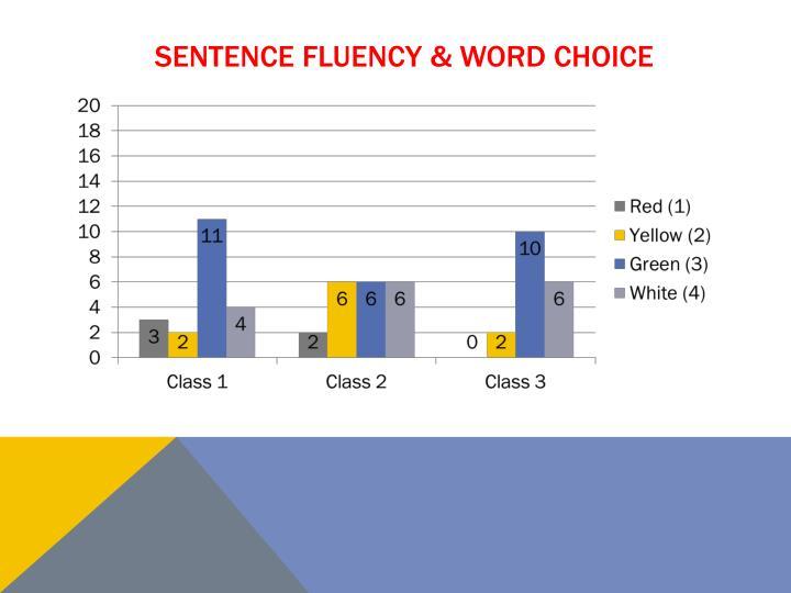 sentence Fluency & word choice