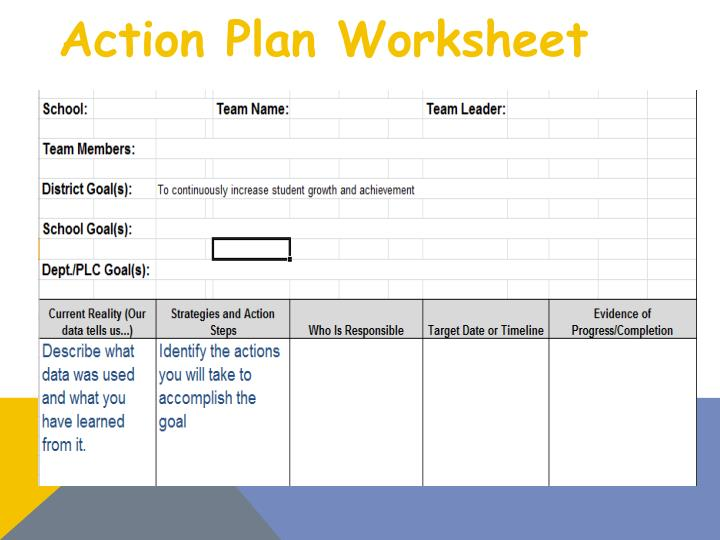 Action Plan Worksheet