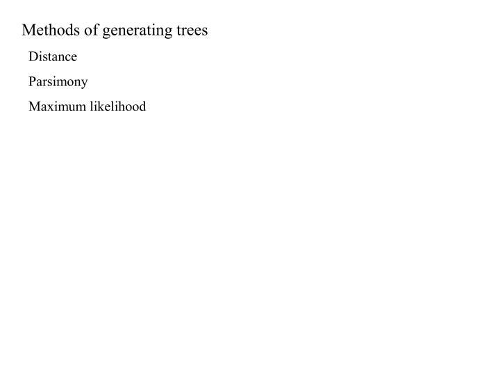 Methods of generating trees