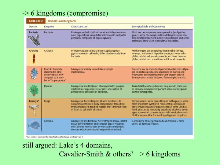 -> 6 kingdoms (compromise)