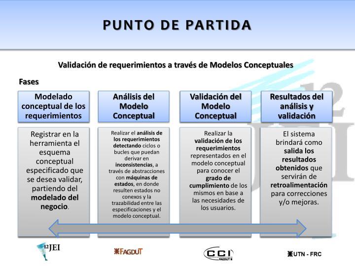 Modelado conceptual de los requerimientos