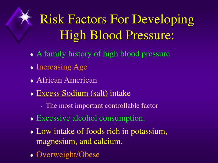 Risk Factors For Developing High Blood Pressure: