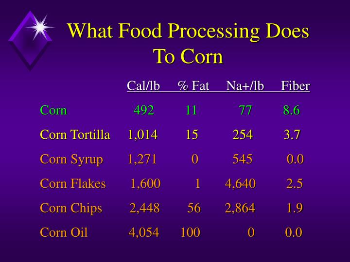 What Food Processing Does To Corn