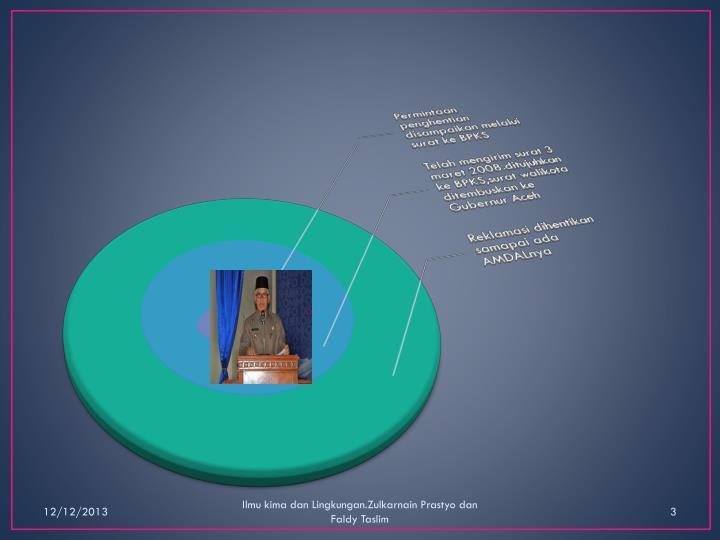 Ilmu kima dan Lingkungan.Zulkarnain Prastyo dan Faldy Taslim