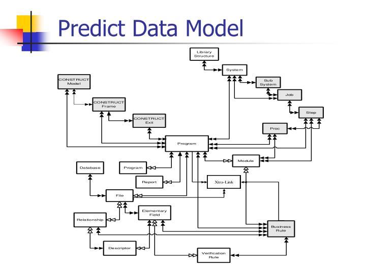 Predict Data Model