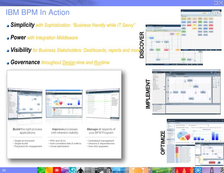 IBM BPM In Action