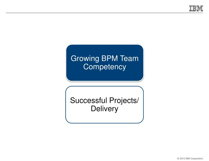 Growing BPM Team Competency