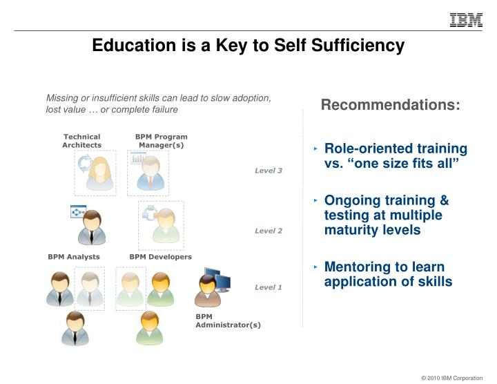 Education is a Key to Self Sufficiency