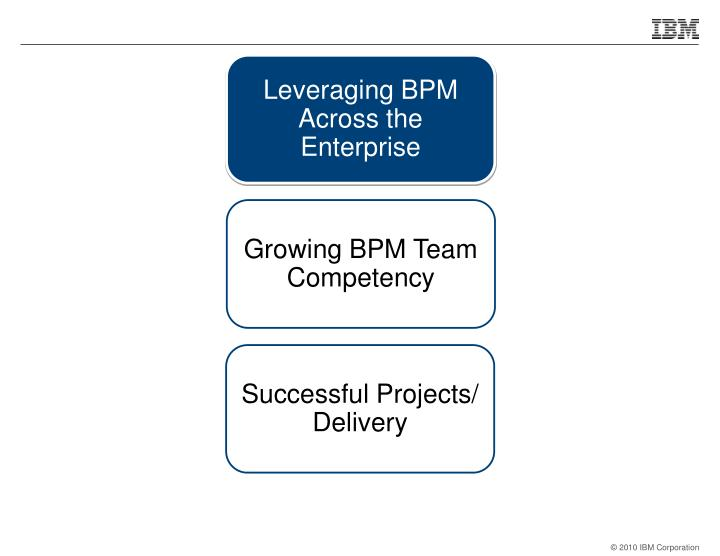 Leveraging BPM Across the Enterprise