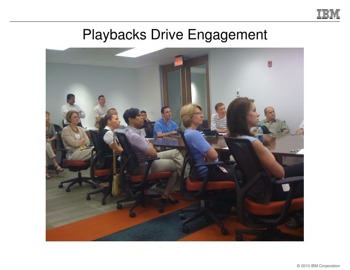 Playbacks Drive Engagement