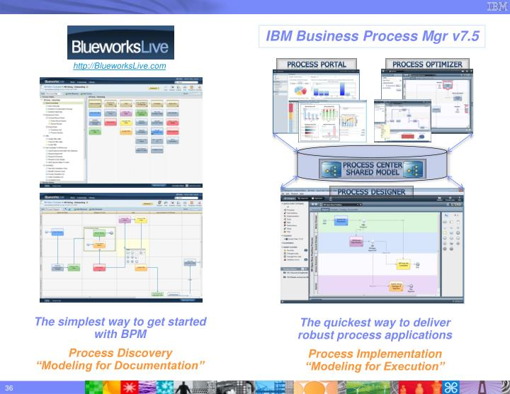 IBM Business Process Mgr v7.5