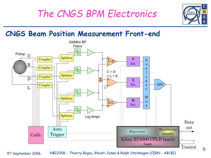 The CNGS BPM Electronics