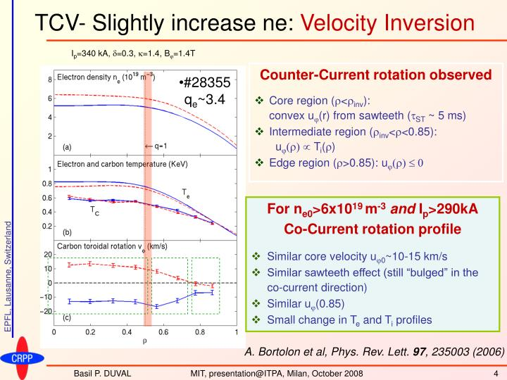 TCV- Slightly increase ne:
