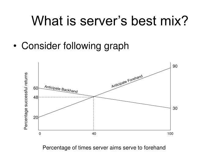 What is server's best mix?