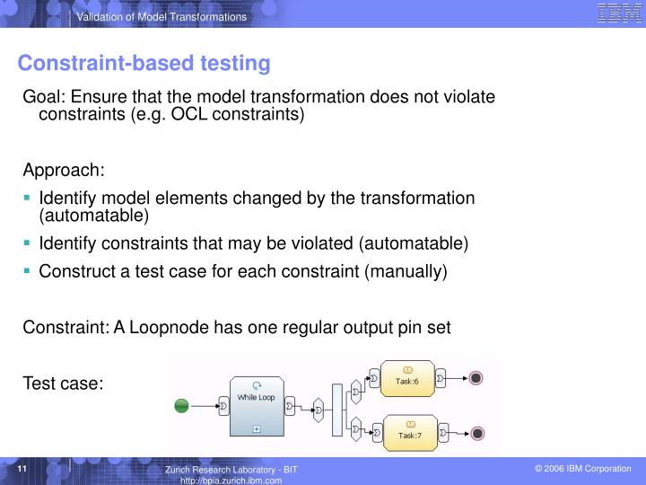 Constraint-based testing