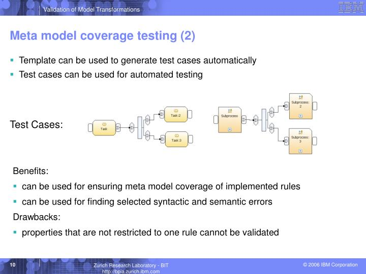 Meta model coverage testing (2)