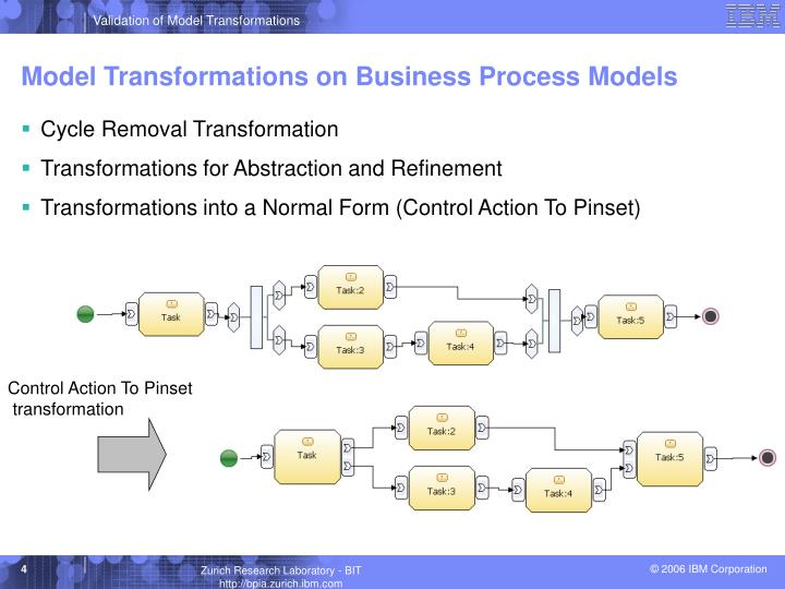 Model Transformations on Business Process Models