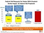 federal aid requests for states with greatest sandy impact federal aid proposals