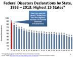 federal disasters declarations by state 1953 2013 highest 25 states