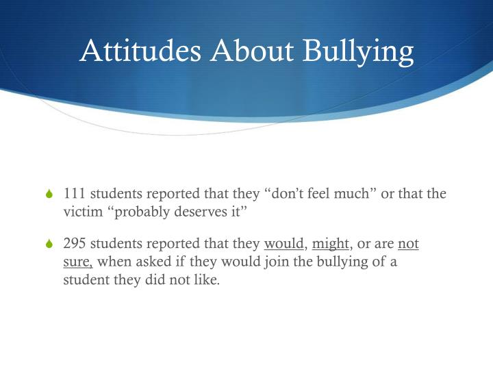 Attitudes About Bullying