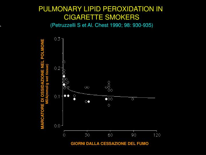 PULMONARY LIPID PEROXIDATION IN