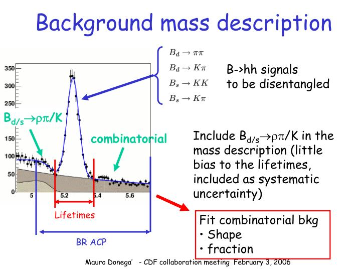 Background mass description