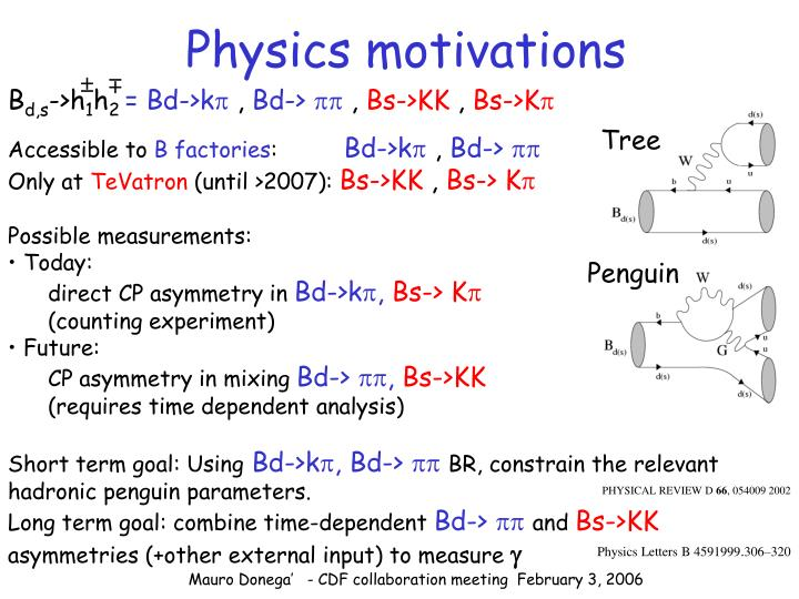 Physics motivations