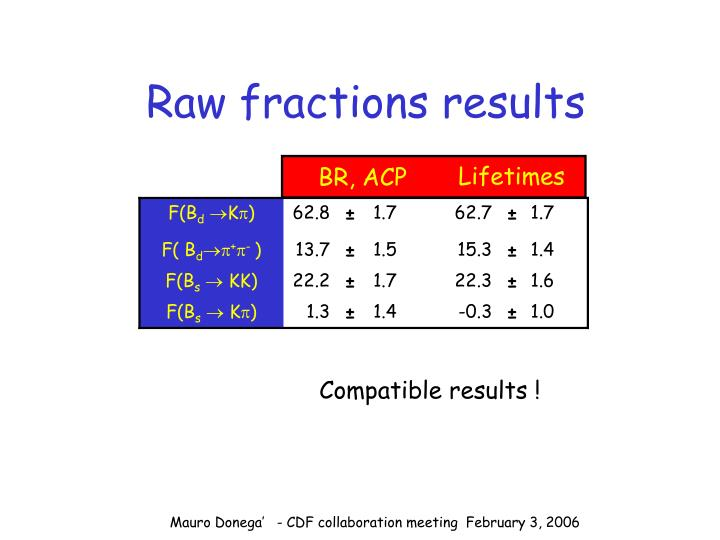 Raw fractions results