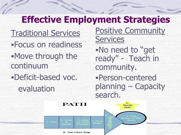 Effective Employment Strategies