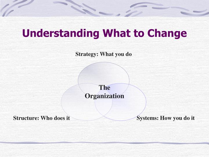Understanding What to Change