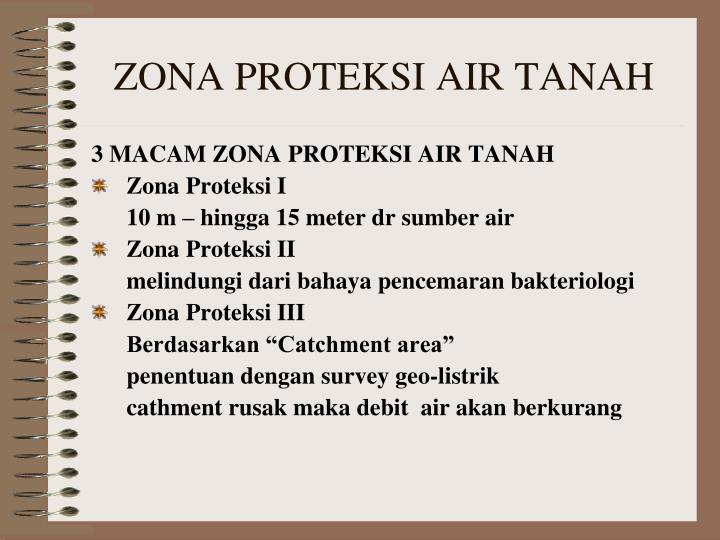 ZONA PROTEKSI AIR TANAH